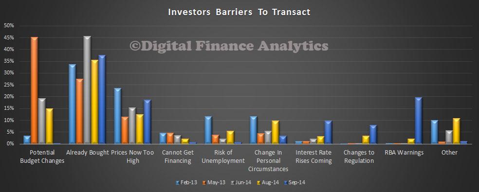 InvestorBarriersSept2014