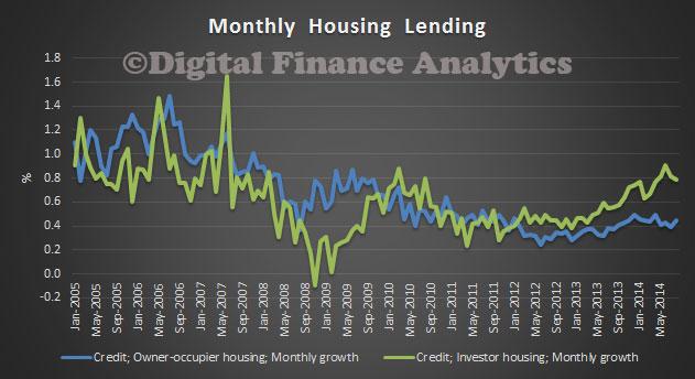 MonthlyHousing-LendingAugust2014
