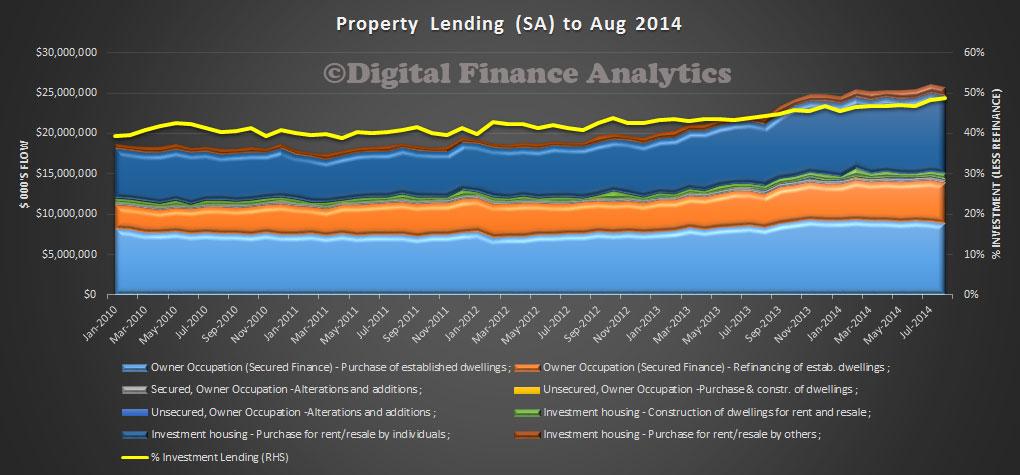 PropertyLendingAug2014