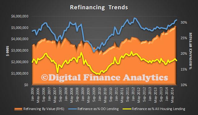 RefinanceAug2014