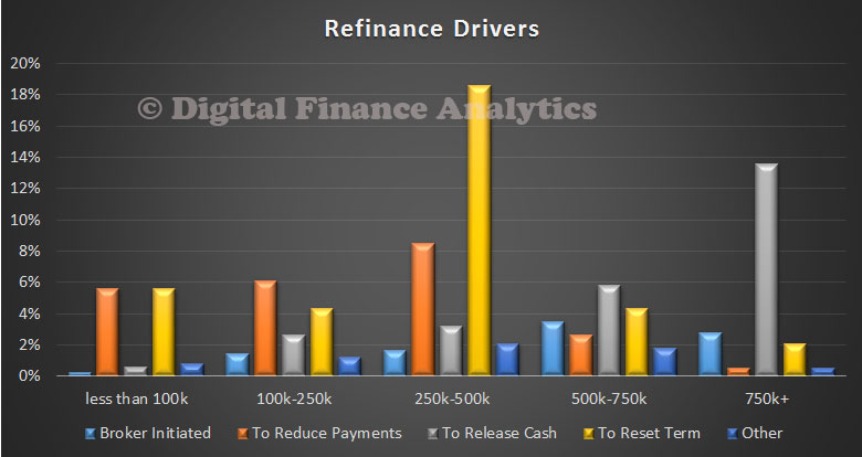 RefinanceDriversAug2014