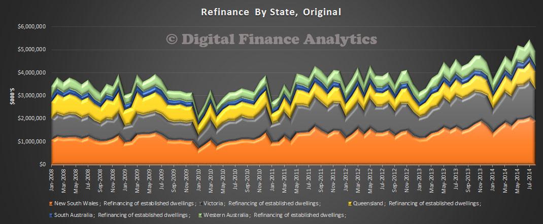 RefinanceStateAug2014