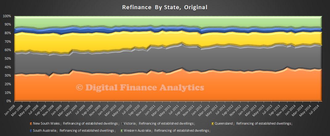 RefinanceStatePCAug2014