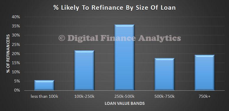 RefinanceValueBandsOct2014