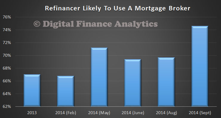 RefinanceViaBrokerAug2014