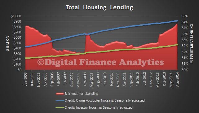 TotalHousing-LendingAugust2014