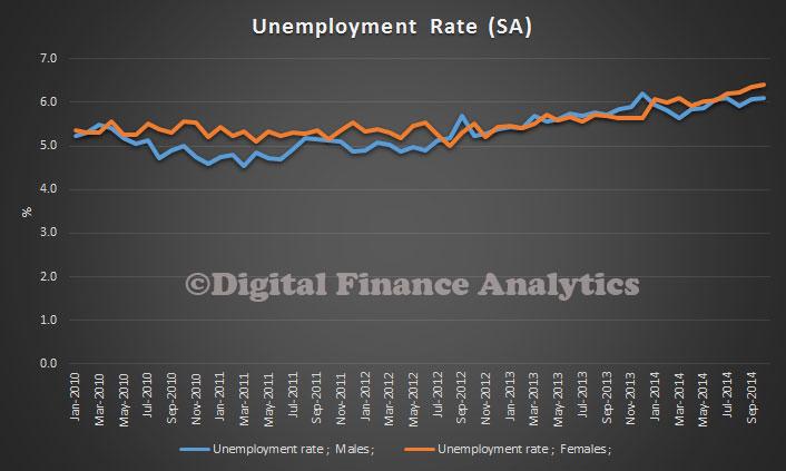 Unemployment-Rate-Oct-2014