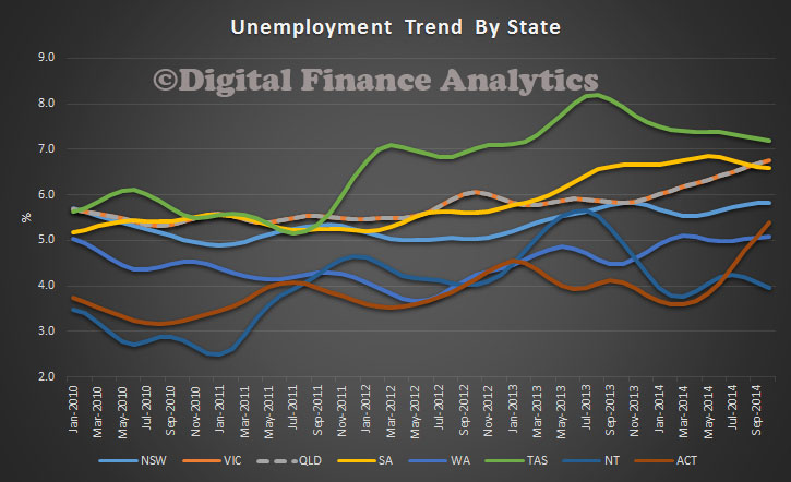 Unemployment-Rate-State-Oct-2014