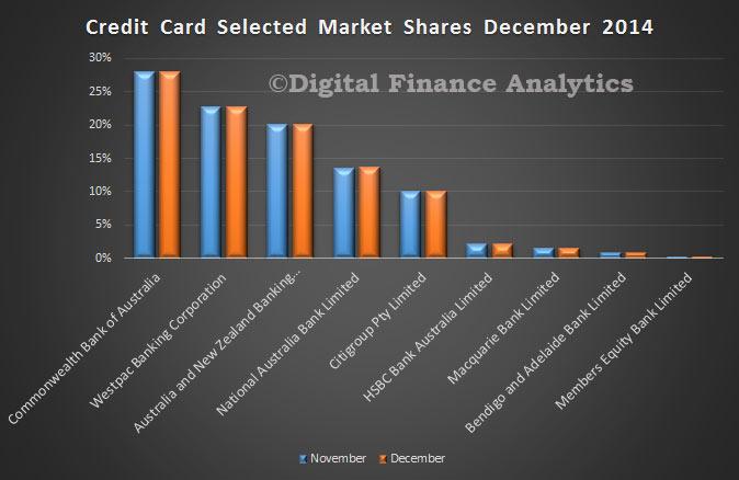 CardsShareDec2014