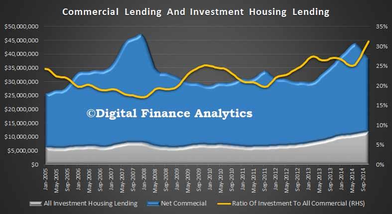 CommercialAndInvestmentNov2014