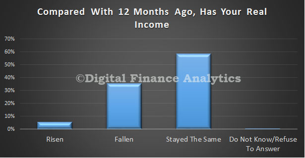 FCI-Income-Jan-2015