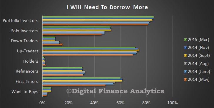 BorrowMore-Mar2015