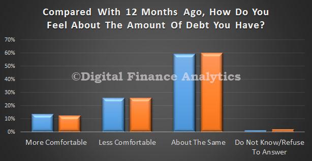 FSI-Debt-Feb2015