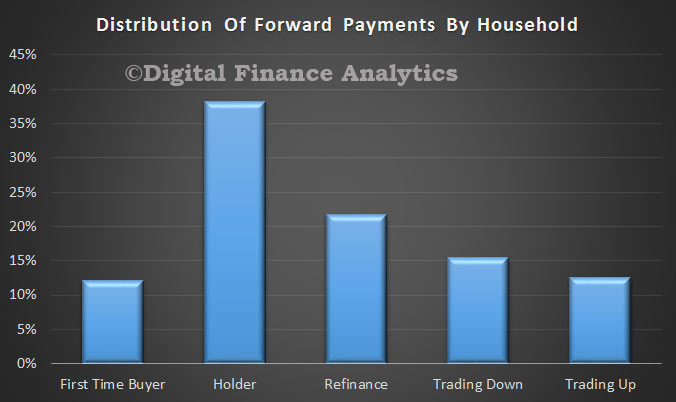 Forward-Payments-By-Household