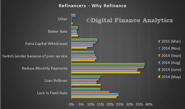 RefinanceMar2015