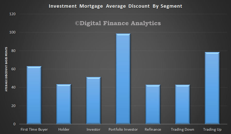 Investment-DIscount-By-Pry-Segment-Apr-2015