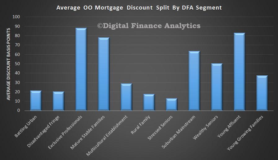 OO-Discounts-By-Segment-Apr-2015