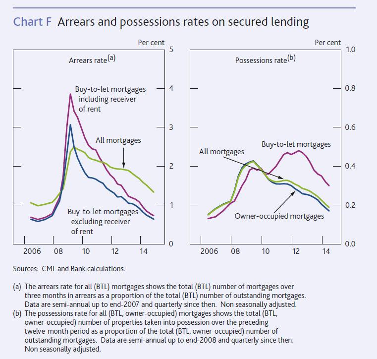 UK-Lending-April-2015-7