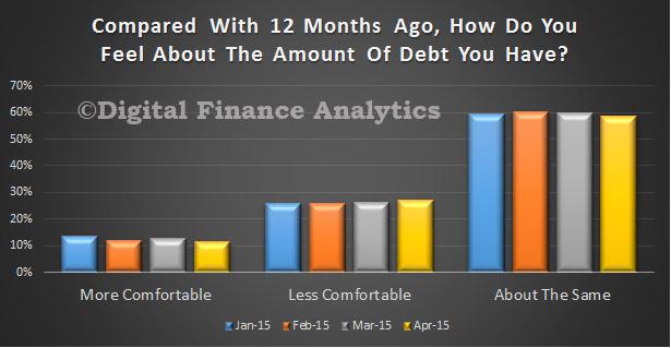 FSI-Debt-Apr2015
