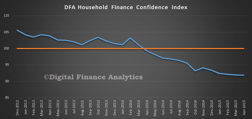FSI-Index-Apr2015