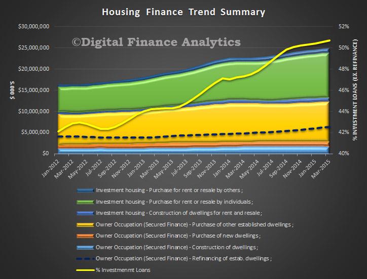 Housing-FinanceMarch2015