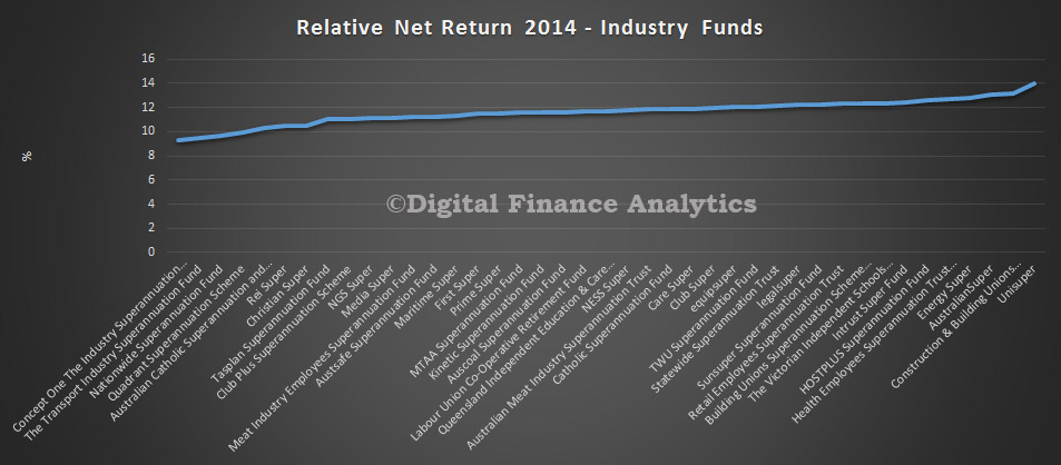 IndustryFunds2014