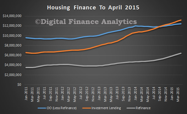 HousingFinanceTrendsApril2015