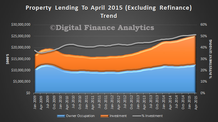Property-Lending-Aggrates-April-2015