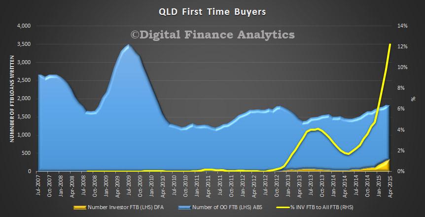QLD-FTB-June-2015