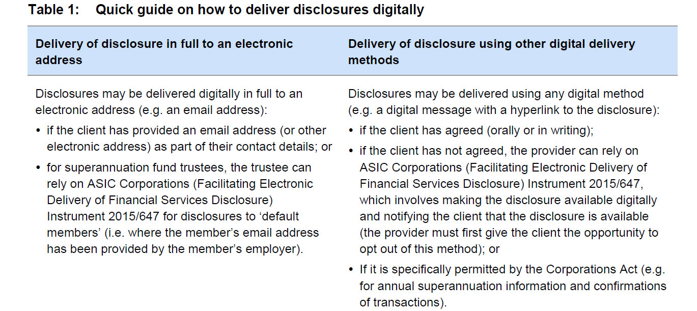 ASIC-Digital-Disclosure