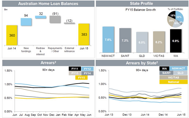 CBA-June-2015---Home-Loans-1