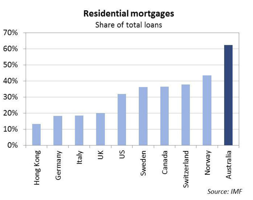 IMF-Home-Loans