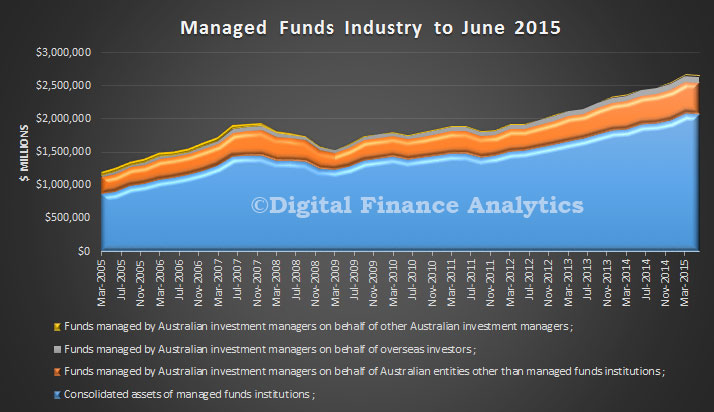 Managed-Funds-June-2015