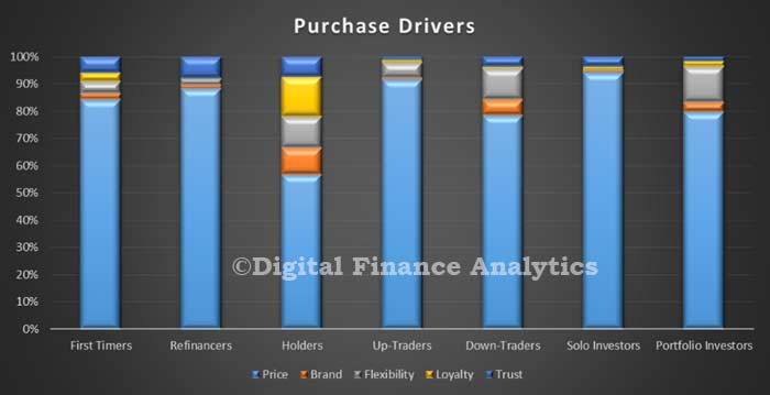 DFA-Sept-Purchase-Drivers