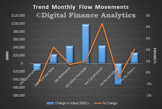 Housing-Flow-Movements-July-2015