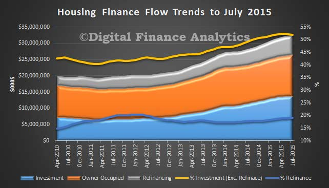 Housing-Flows-July-2015