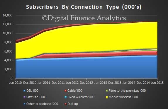 Net---Subscribers-June-2015