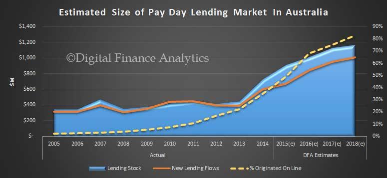 Cash advance credit limit mean picture 7