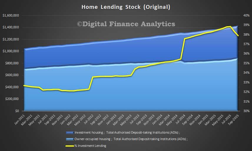 Home-Lending-Stock-ABS-Sept-2015