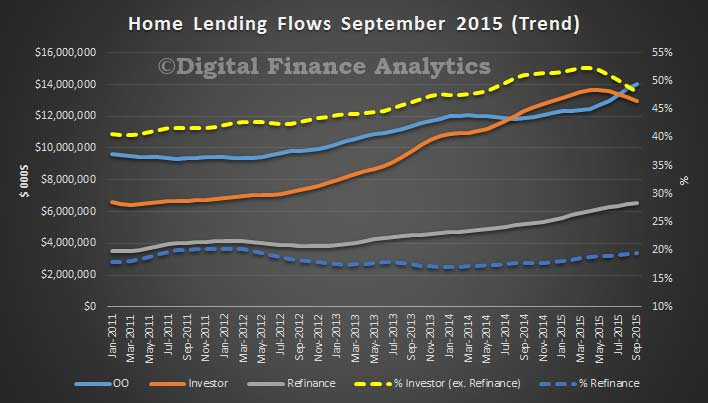 Home-Loan-Flows-ABS-Sept-2015