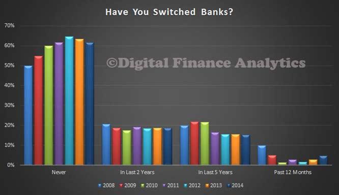 SME-Switching-2015