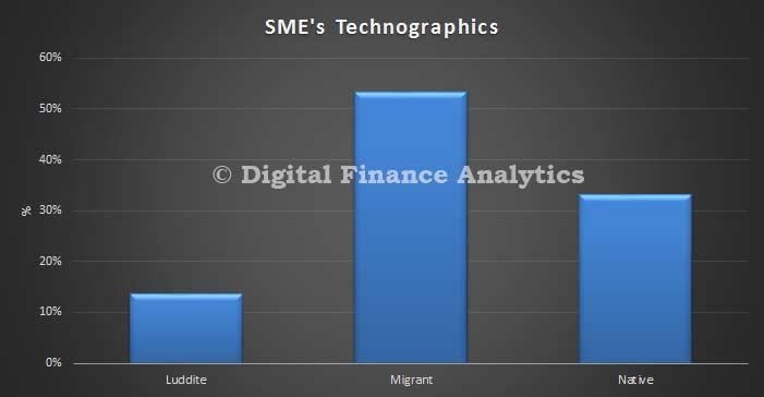 SME-Techngraphics
