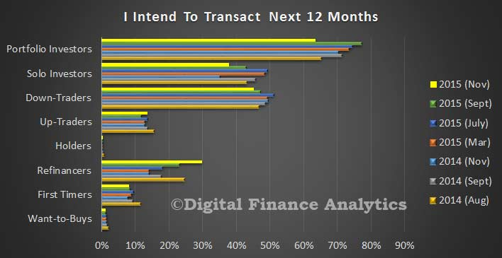 Survey-Nov-2015---Transact