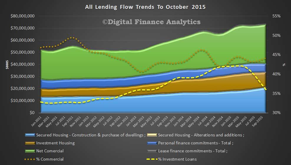 All-Lending-Oct-2015