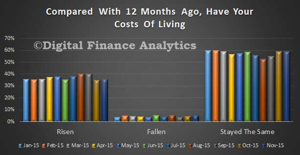 FCI-Nov-2015-Cost-of-Living