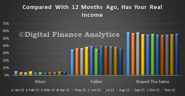 FCi-Nov-2015-Income