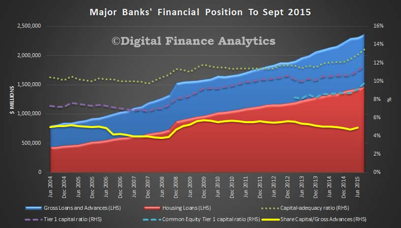 Major-Banks-Financals-Sept-2015