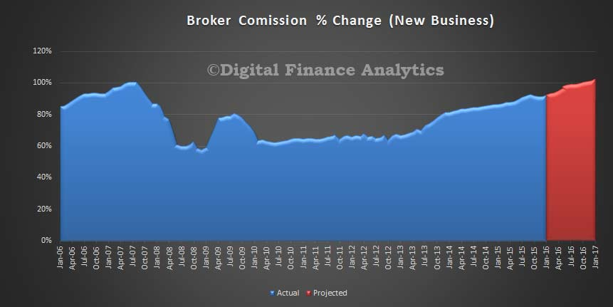 Broker-Commissions-2016