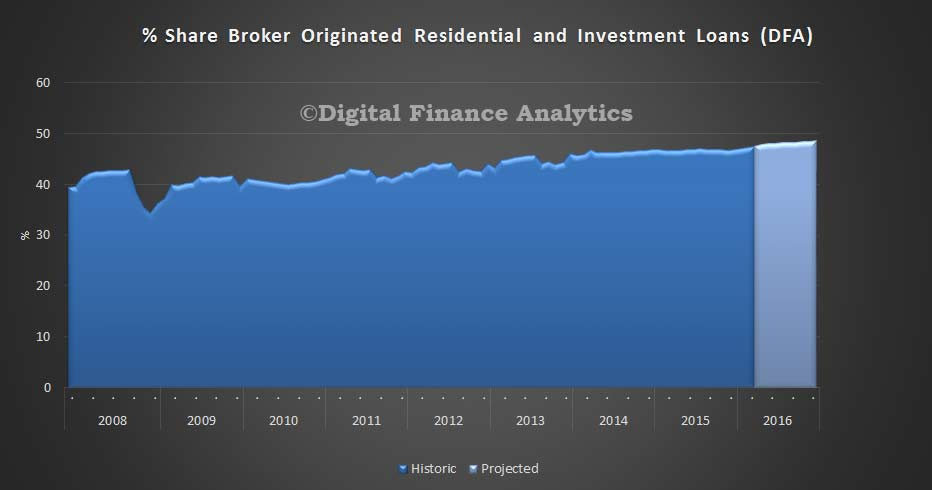 Broker-Share-Feb-2016