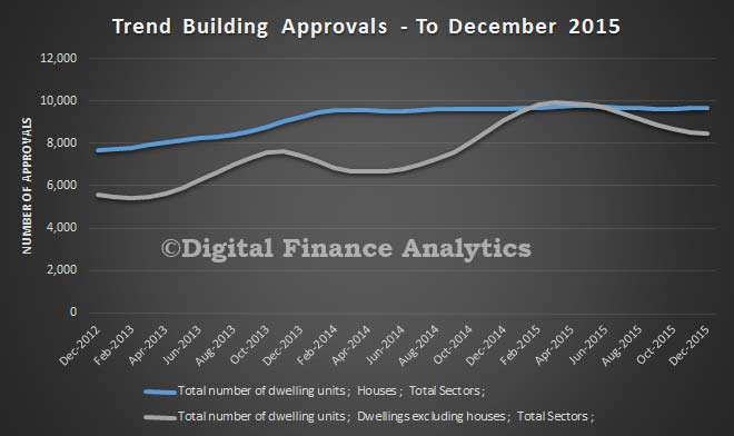 Building-Approvals-To-Dec-2015
